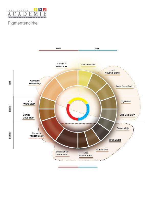 PMU Academie kleurencirkel-A4